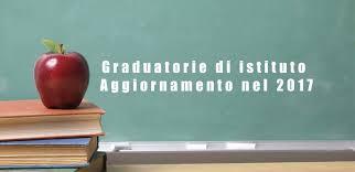 GRADUATORIE DEFINITIVE D'ISTITUTO  PERSONALE DOCENTE I, II e III FASCIA AL 15/09/2017